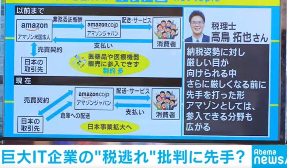 AbemaTV AbemaNewsけやきヒルズ